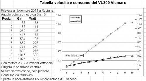 velocit_1